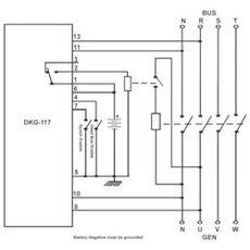 DKG-117 Синхроскоп и реле включения синхронизации,  72 х 72 мм, фото 2