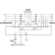 DKG-171 Автоматическое переключение сети, фото 2