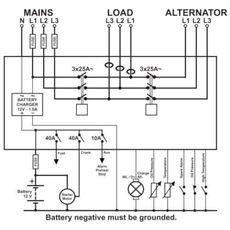 DKG-325 АВР для генератора до 15 кВА, фото 3