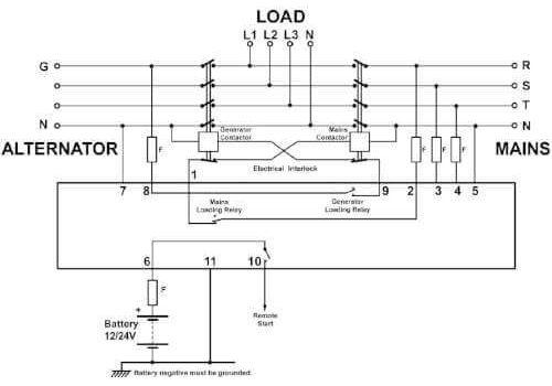 ATS контроллер DKG-171 для АВР генератора, фото 2