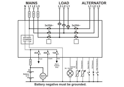 Автоматика для электростанции до 15 кВт DKG-325, фото 3